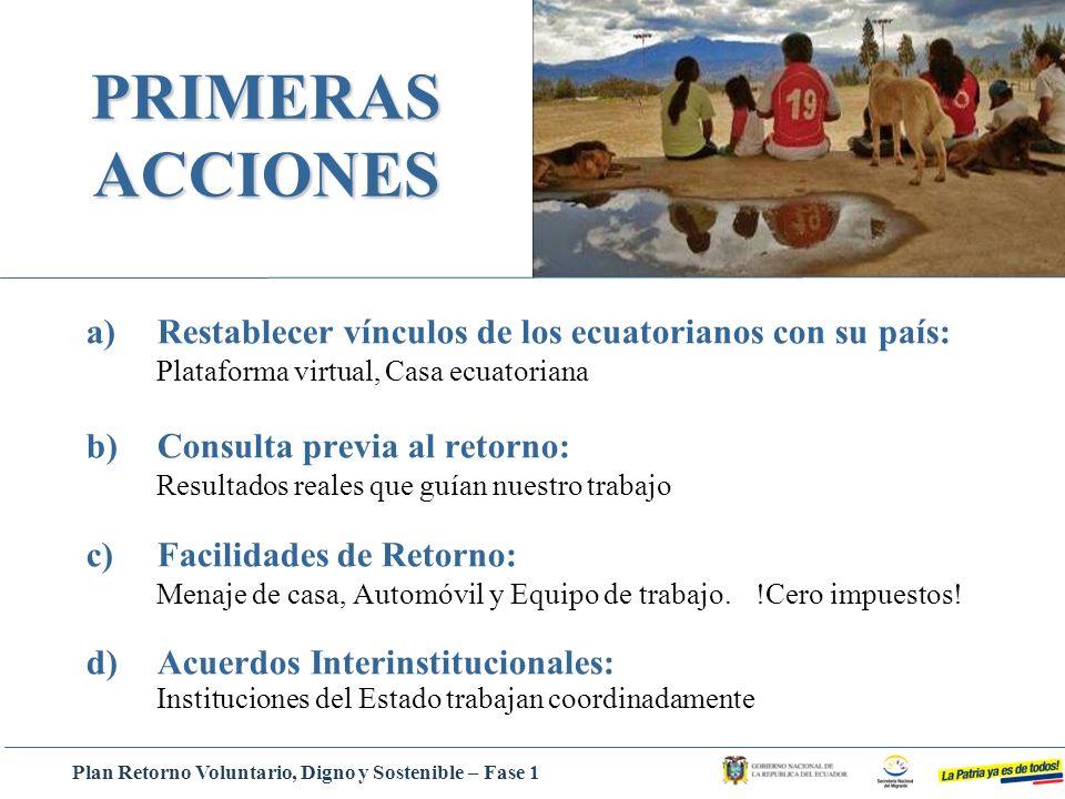 PRIMERAS ACCIONES Restablecer vínculos de los ecuatorianos con su país: Plataforma virtual, Casa ecuatoriana.