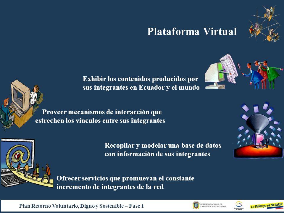 Plataforma Virtual Exhibir los contenidos producidos por sus integrantes en Ecuador y el mundo.
