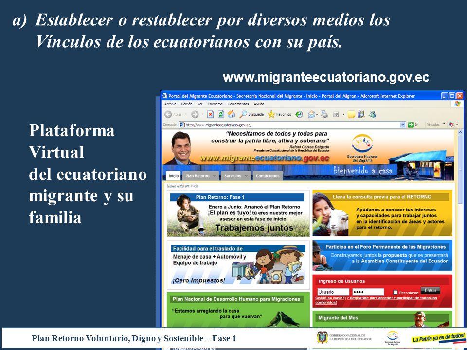 Establecer o restablecer por diversos medios los Vínculos de los ecuatorianos con su país.