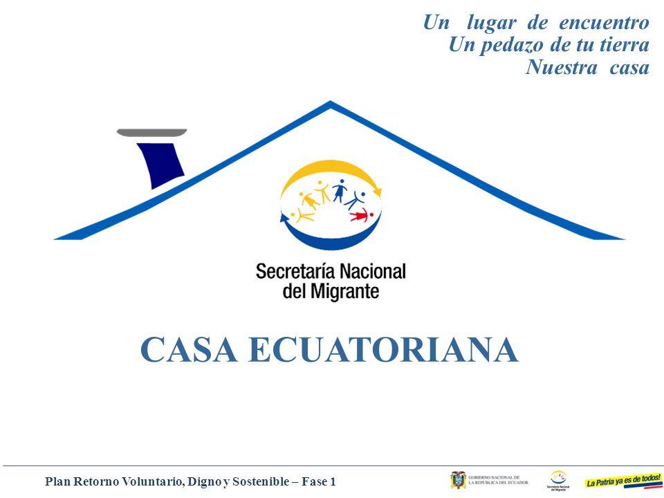 CASA ECUATORIANA Un lugar de encuentro Un pedazo de tu tierra