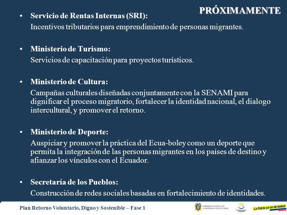 PRÓXIMAMENTE Servicio de Rentas Internas (SRI):