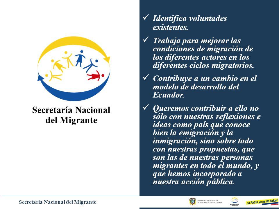 Secretaría Nacional del Migrante