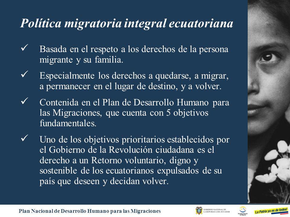 Política migratoria integral ecuatoriana