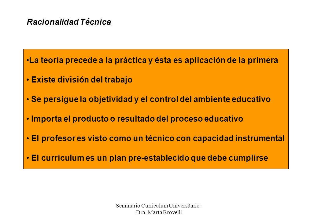 Seminario Curriculum Universitario - Dra. Marta Brovelli