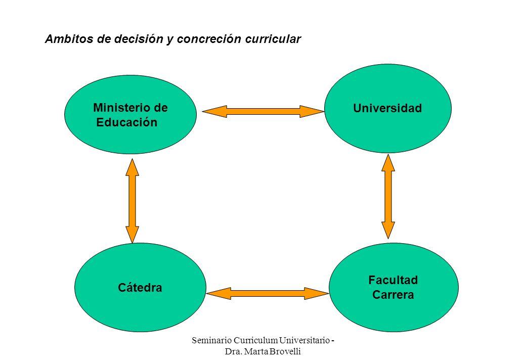 Ambitos de decisión y concreción curricular