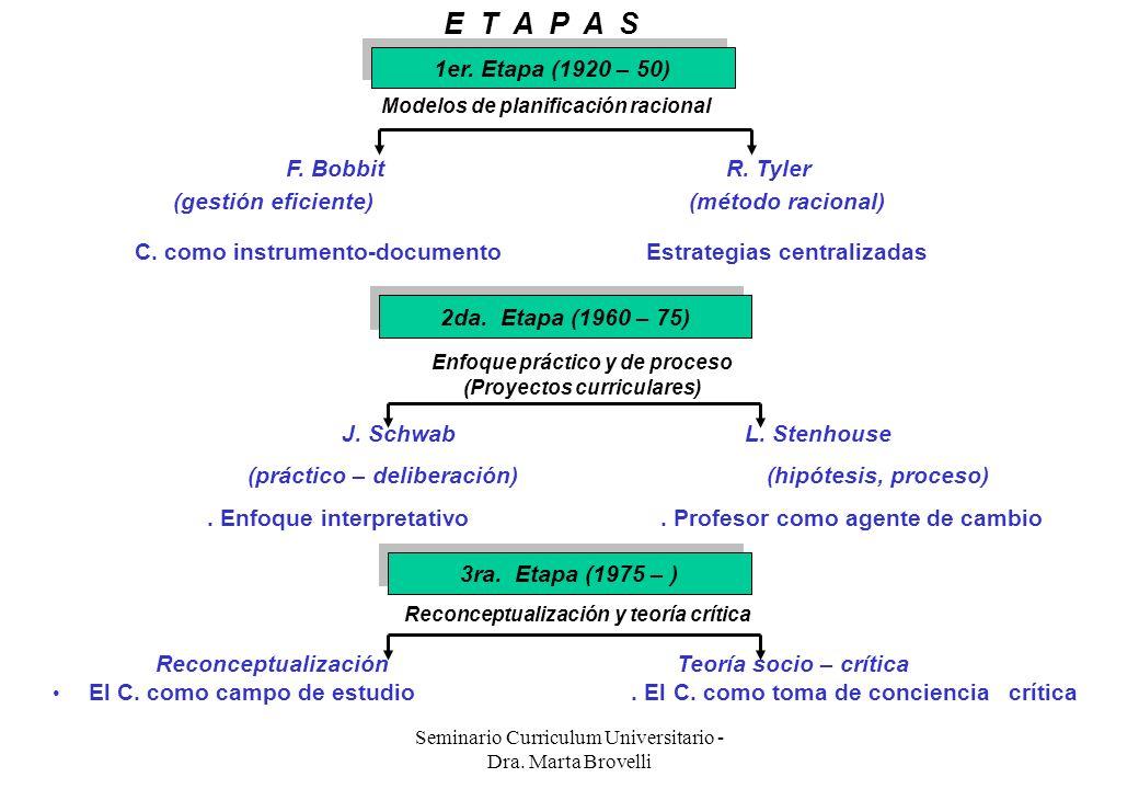 (gestión eficiente) (método racional)