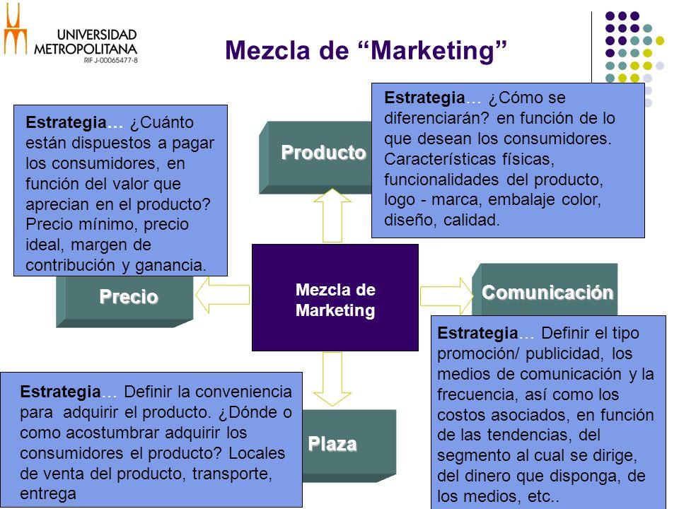 Mezcla de Marketing Producto Comunicación Precio Plaza