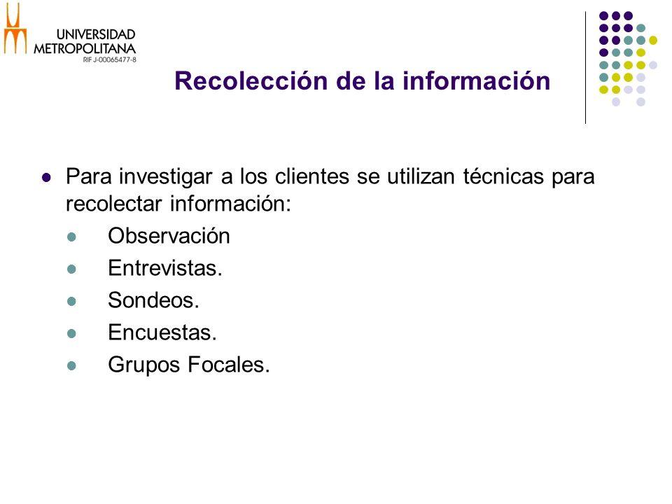 Recolección de la información