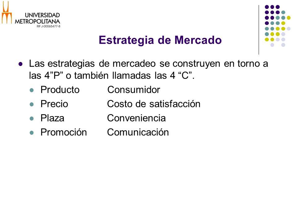 Estrategia de Mercado Las estrategias de mercadeo se construyen en torno a las 4 P o también llamadas las 4 C .