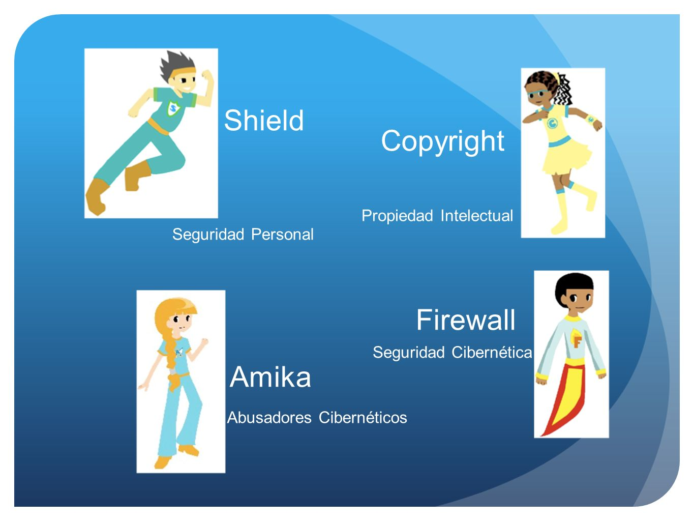 Shield Copyright Firewall Amika Propiedad Intelectual