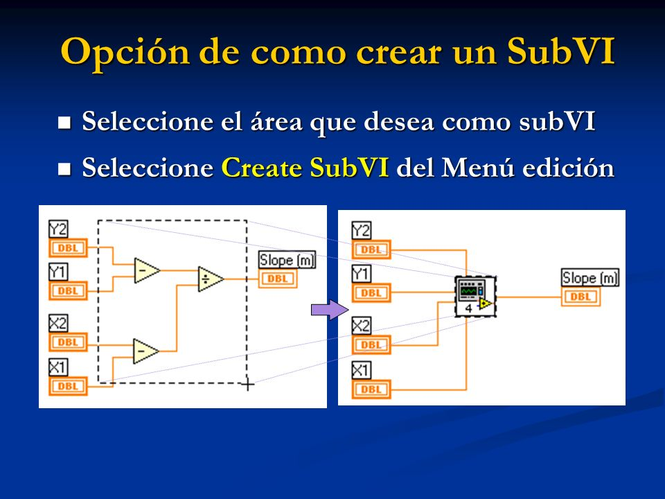 Opción de como crear un SubVI