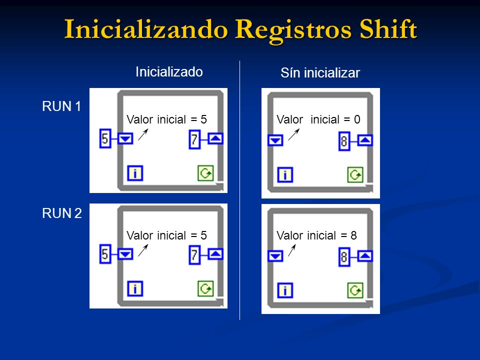 Inicializando Registros Shift