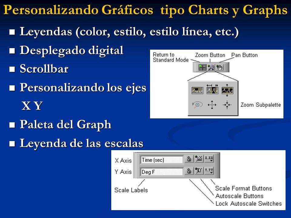 Personalizando Gráficos tipo Charts y Graphs