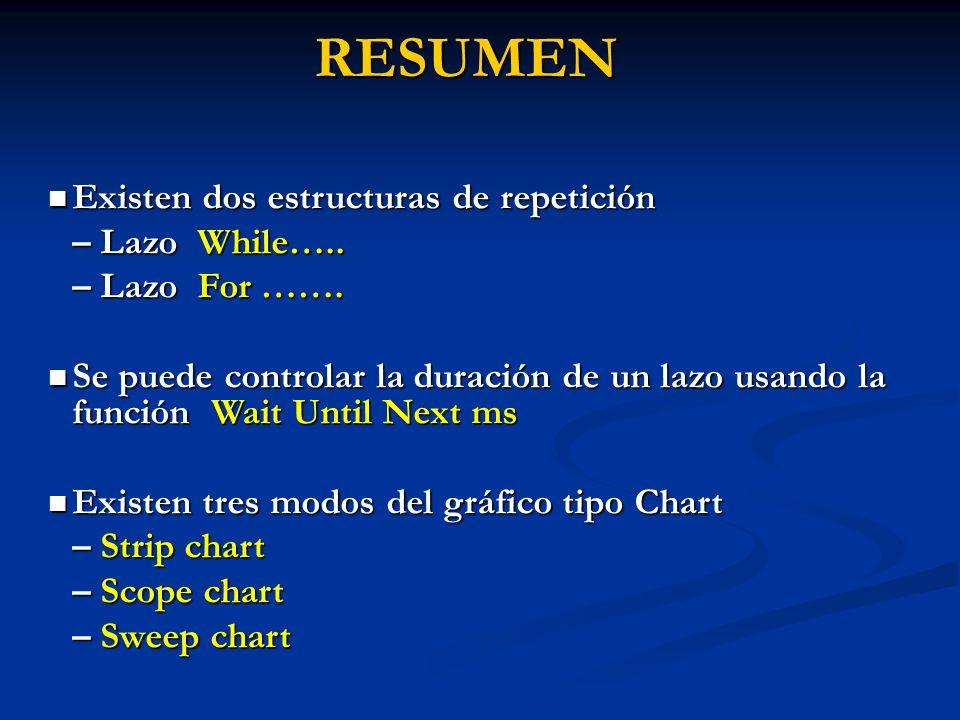 RESUMEN Existen dos estructuras de repetición – Lazo While…..