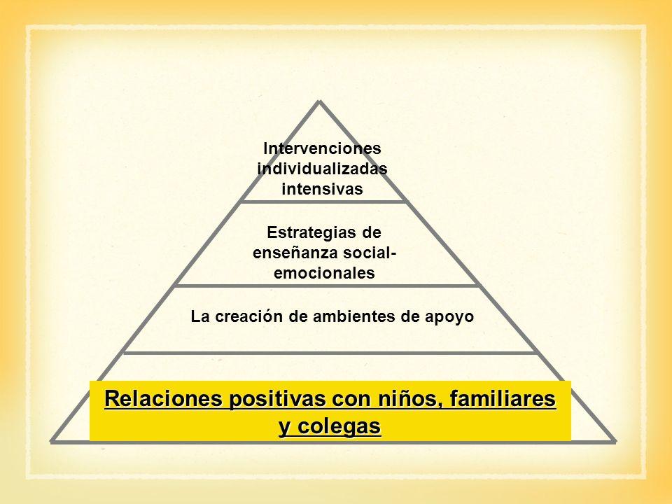 Relaciones positivas con niños, familiares y colegas