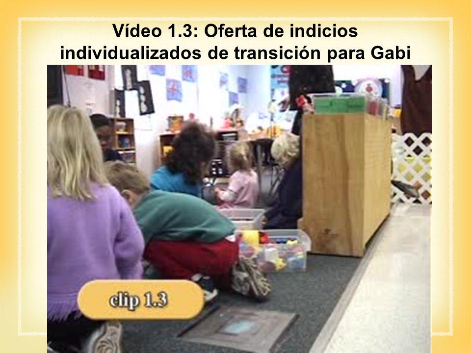 Vídeo 1.3: Oferta de indicios individualizados de transición para Gabi