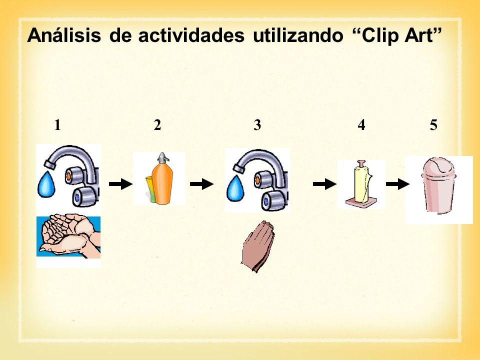 Análisis de actividades utilizando Clip Art