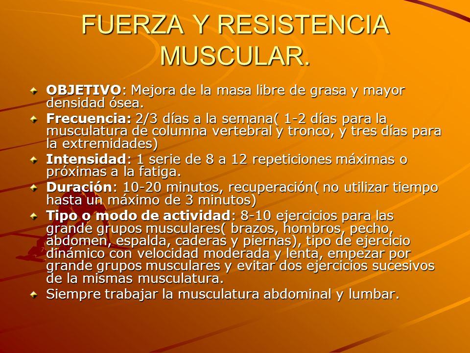 FUERZA Y RESISTENCIA MUSCULAR.