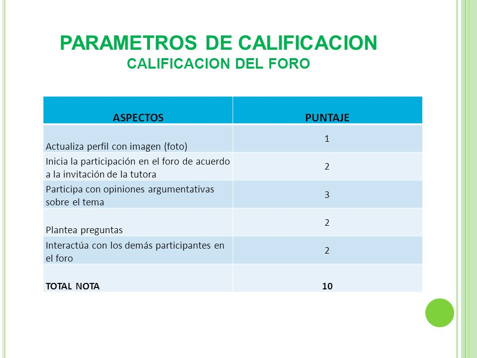 PARAMETROS DE CALIFICACION CALIFICACION DEL FORO