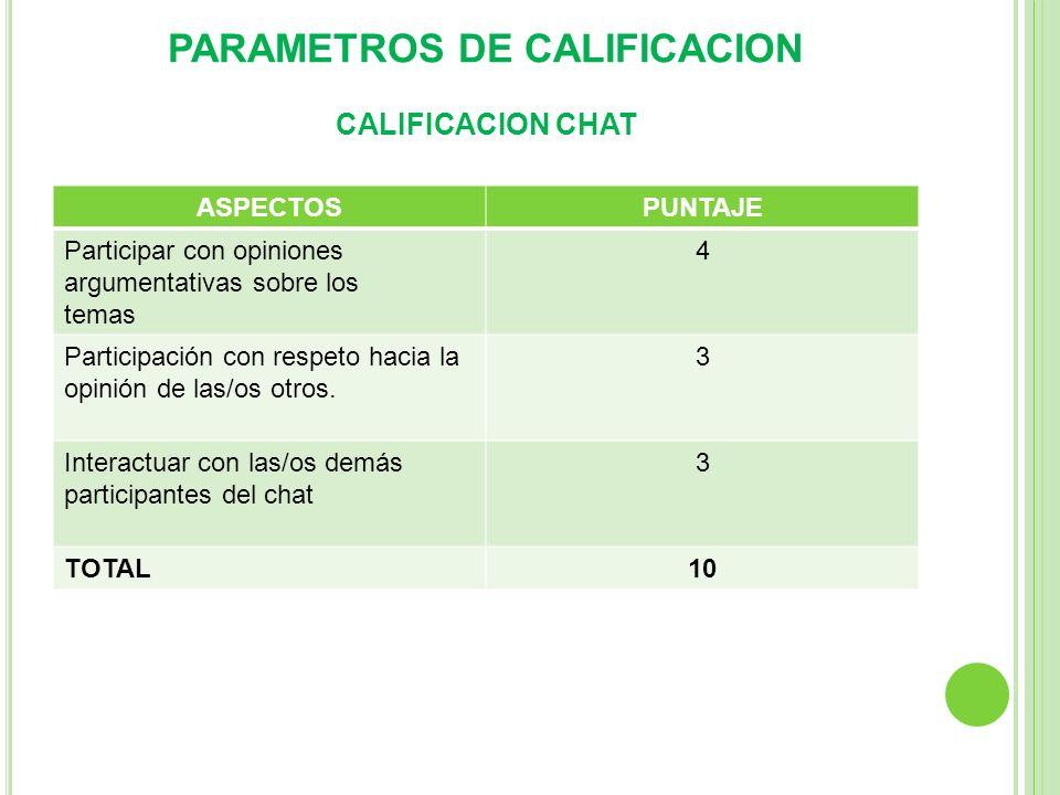 PARAMETROS DE CALIFICACION CALIFICACION CHAT