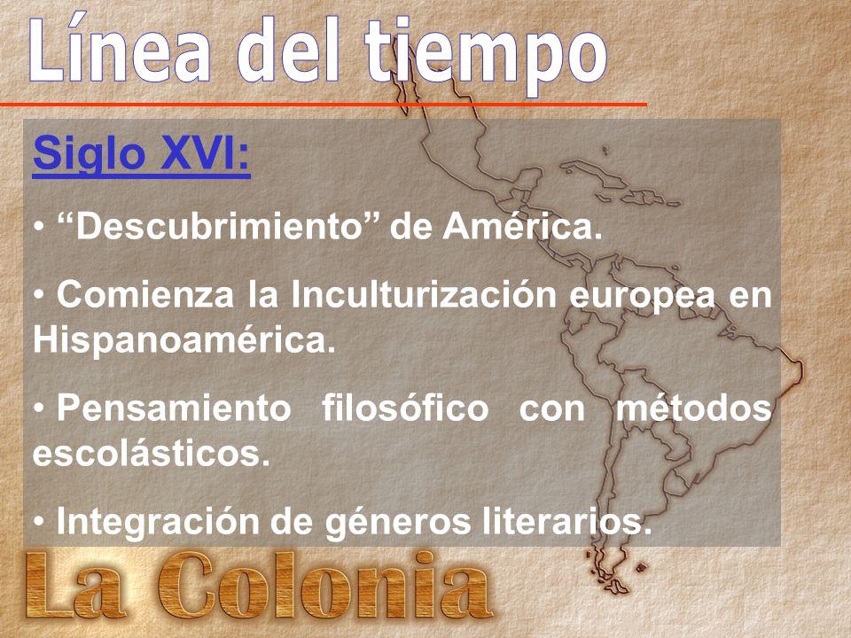 Siglo XVI: Línea del tiempo Descubrimiento de América.