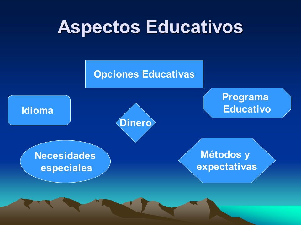 Aspectos Educativos Opciones Educativas Programa Educativo Idioma