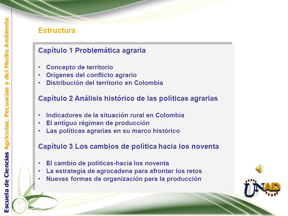 Estructura Capítulo 1 Problemática agraria
