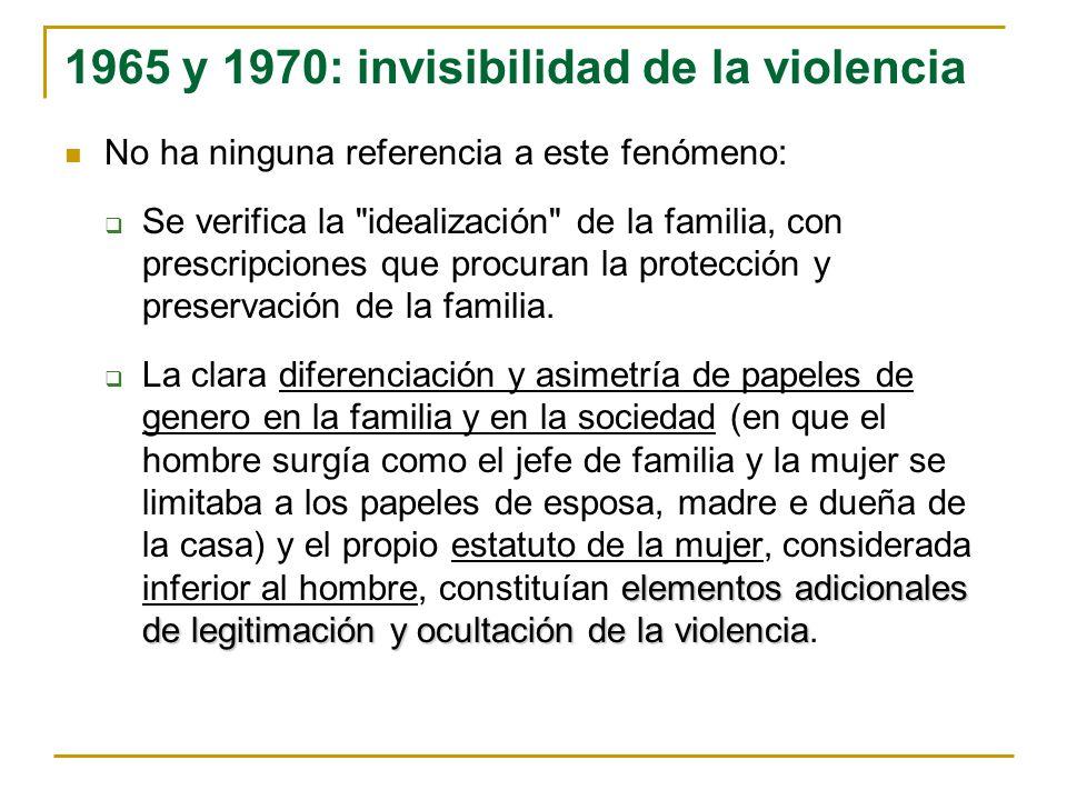 1965 y 1970: invisibilidad de la violencia