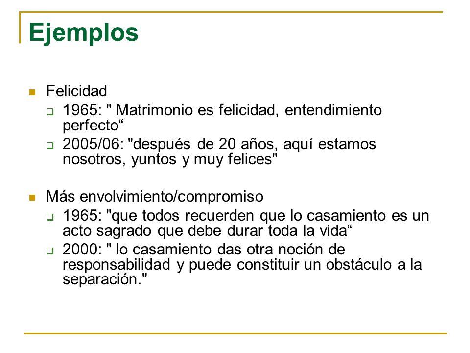 Ejemplos Felicidad. 1965: Matrimonio es felicidad, entendimiento perfecto