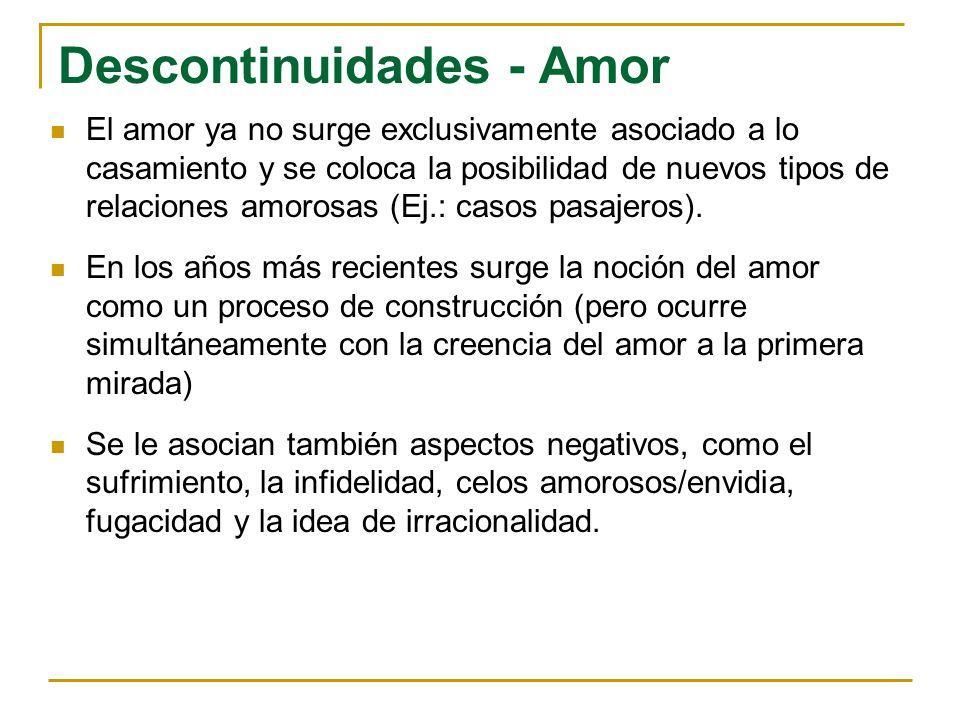 Descontinuidades - Amor