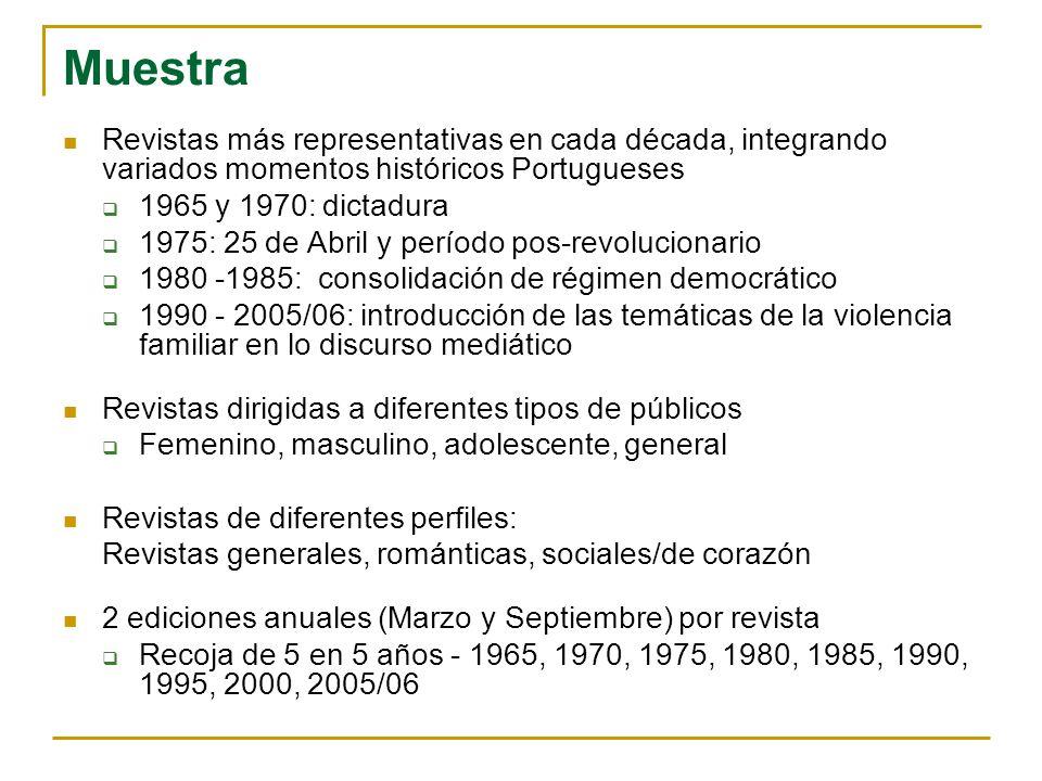 Muestra Revistas más representativas en cada década, integrando variados momentos históricos Portugueses.