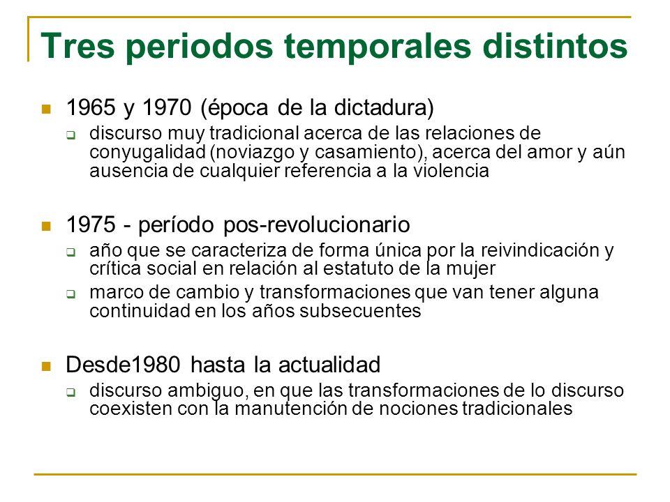 Tres periodos temporales distintos