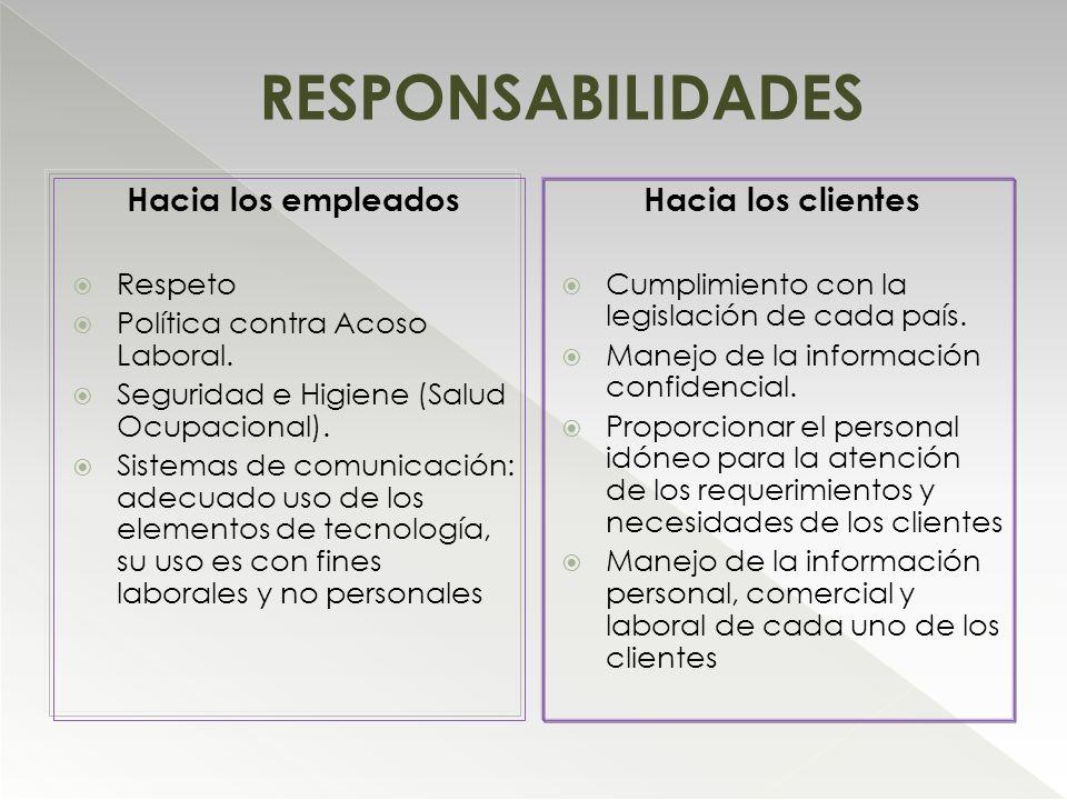 RESPONSABILIDADES Hacia los empleados Hacia los clientes Respeto