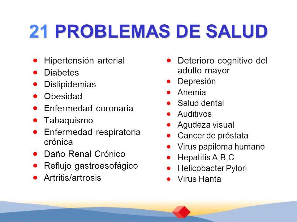 21 PROBLEMAS DE SALUD Hipertensión arterial Diabetes Dislipidemias