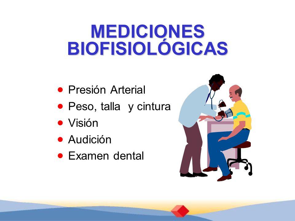 MEDICIONES BIOFISIOLÓGICAS