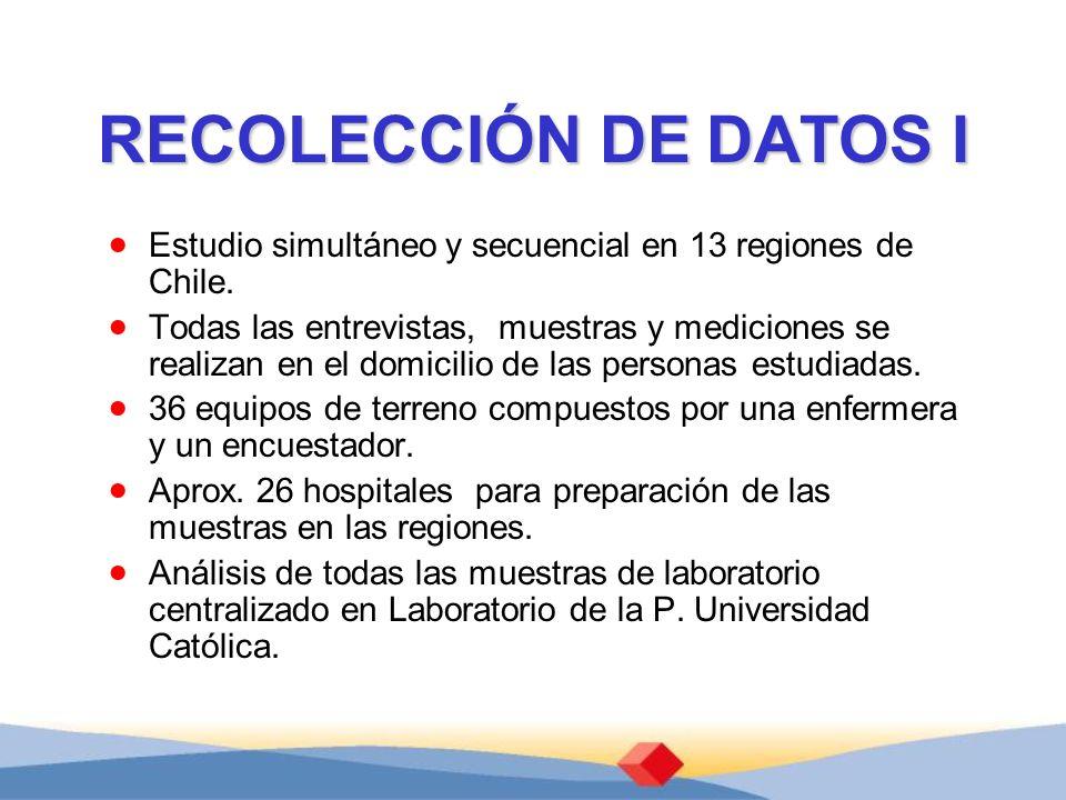 RECOLECCIÓN DE DATOS I Estudio simultáneo y secuencial en 13 regiones de Chile.