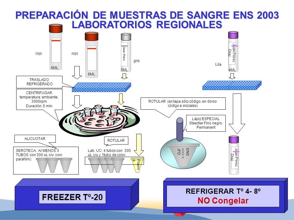 PREPARACIÓN DE MUESTRAS DE SANGRE ENS 2003 LABORATORIOS REGIONALES