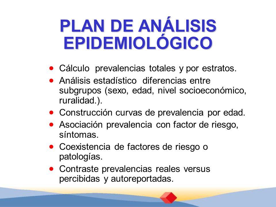PLAN DE ANÁLISIS EPIDEMIOLÓGICO