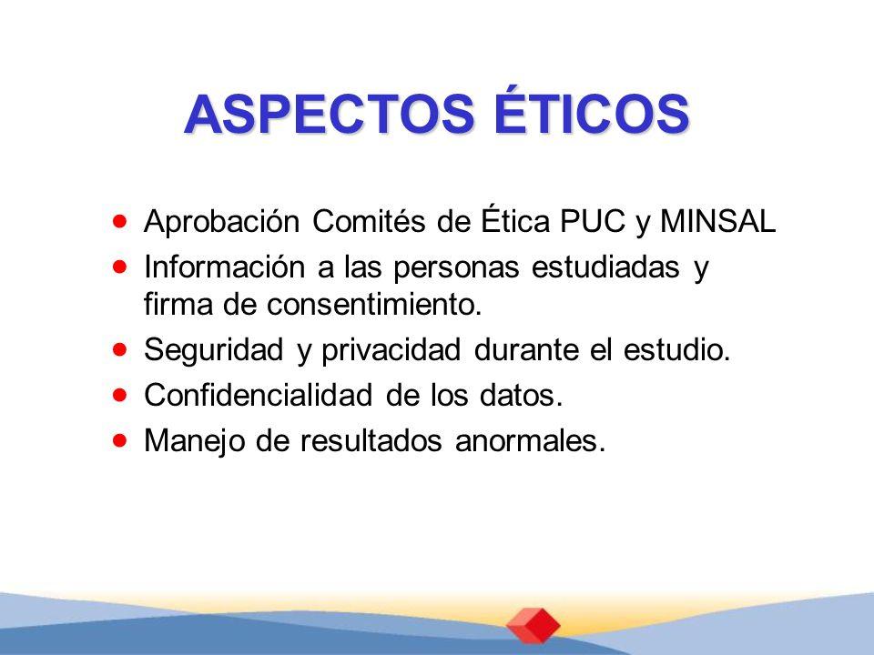 ASPECTOS ÉTICOS Aprobación Comités de Ética PUC y MINSAL