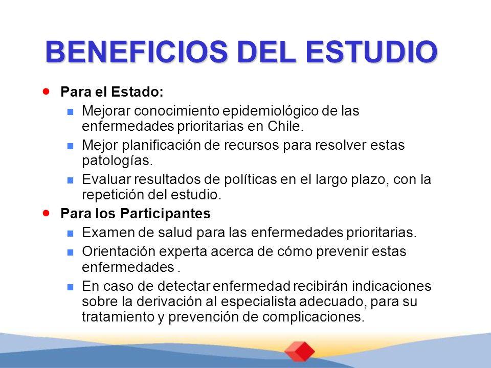 BENEFICIOS DEL ESTUDIO
