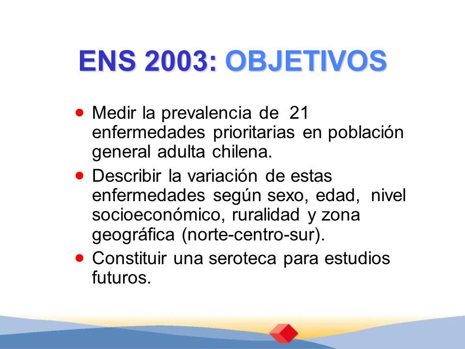 ENS 2003: OBJETIVOS Medir la prevalencia de 21 enfermedades prioritarias en población general adulta chilena.