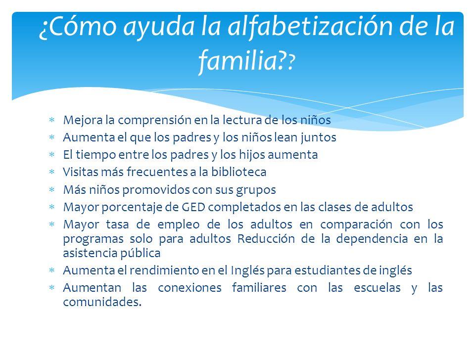 ¿Cómo ayuda la alfabetización de la familia