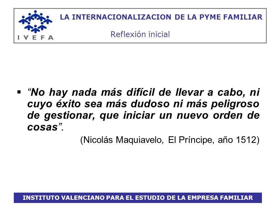 LA INTERNACIONALIZACION DE LA PYME FAMILIAR Reflexión inicial