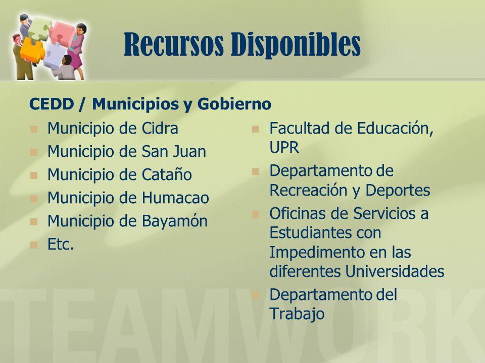 Recursos Disponibles CEDD / Municipios y Gobierno Municipio de Cidra