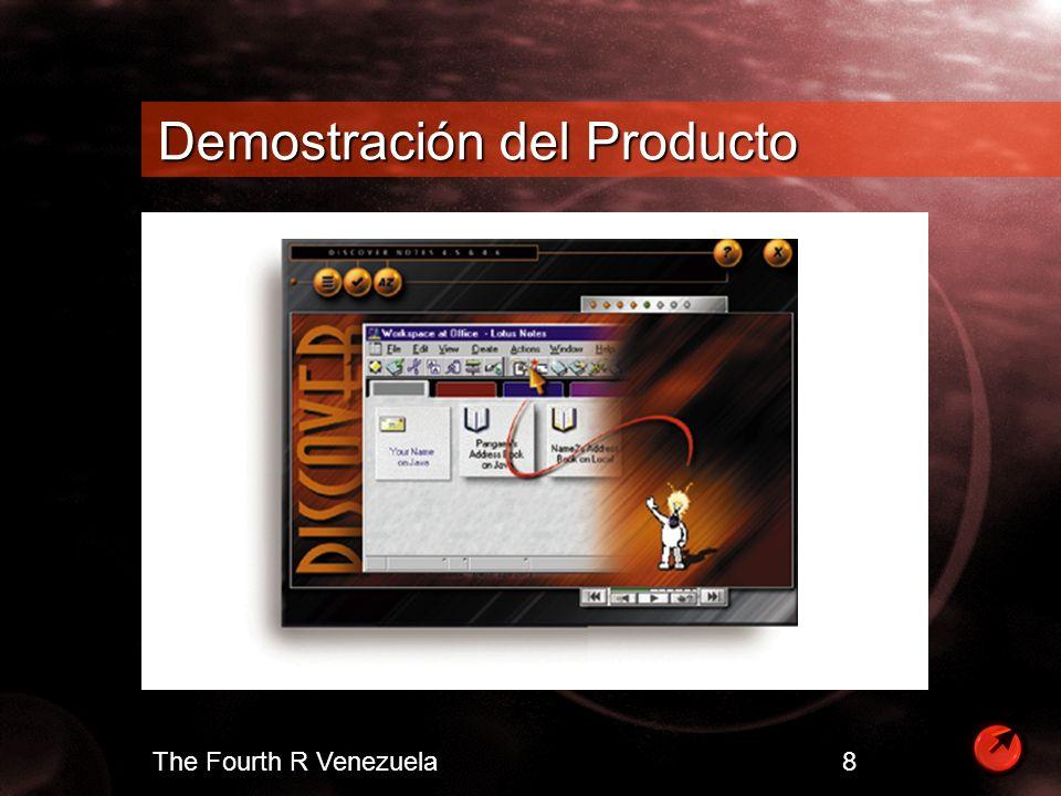 Demostración del Producto