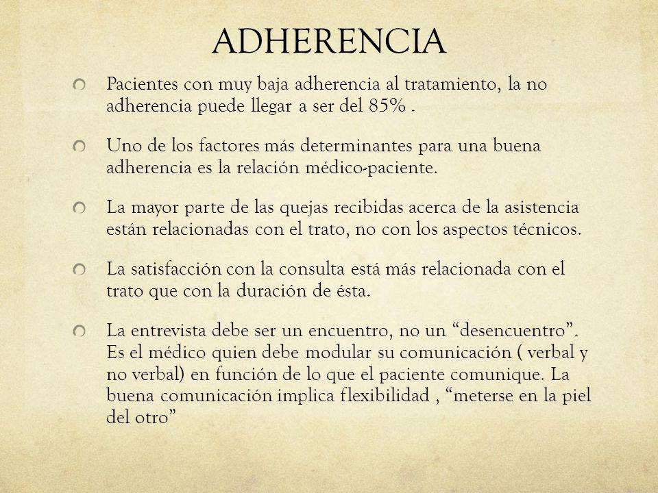 ADHERENCIA Pacientes con muy baja adherencia al tratamiento, la no adherencia puede llegar a ser del 85% .