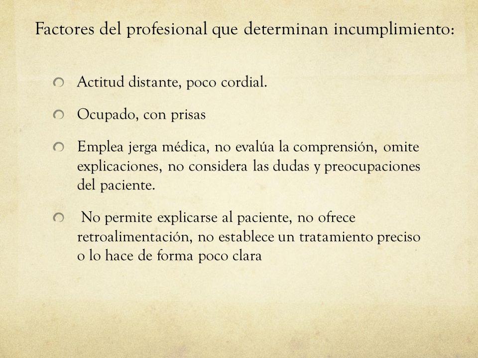Factores del profesional que determinan incumplimiento: