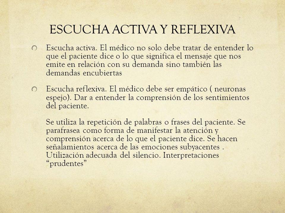 ESCUCHA ACTIVA Y REFLEXIVA