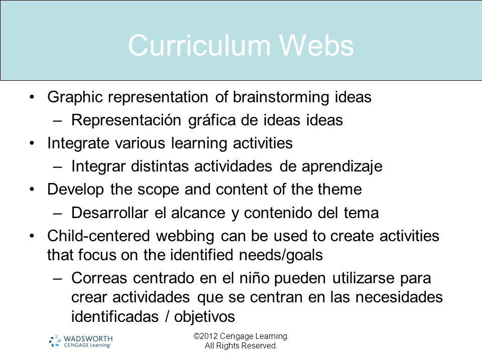 Curriculum Webs Graphic representation of brainstorming ideas