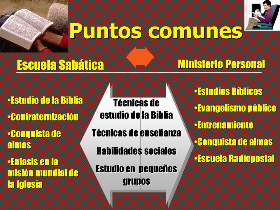 Puntos comunes Escuela Sabática Ministerio Personal Estudios Bíblicos